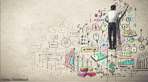 Startup de sucesso: quando o propósito encontra a criatividade e a dor do cliente