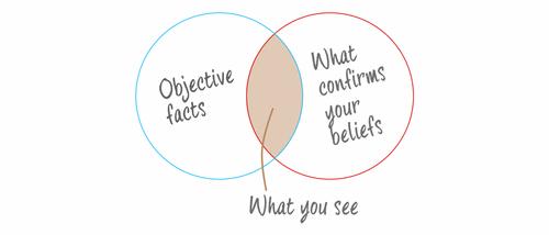 Vieses inconscientes: a realidade é subjetiva